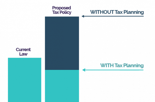 CPA_TaxesPaid_graph_v1b